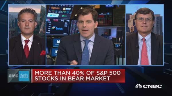 Trading Nation: Trading Goldman Sachs