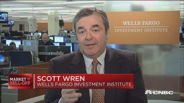 Wells Fargo's Wren on his biggest worries for the market