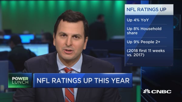 NFL ratings up this year
