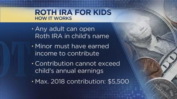 IRA for kids