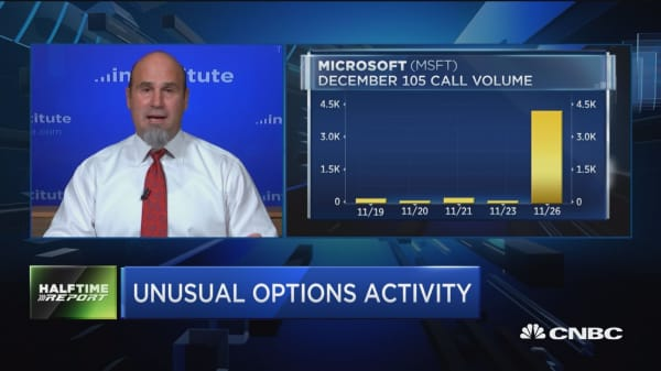Options traders bet on a tech giant & the industrials
