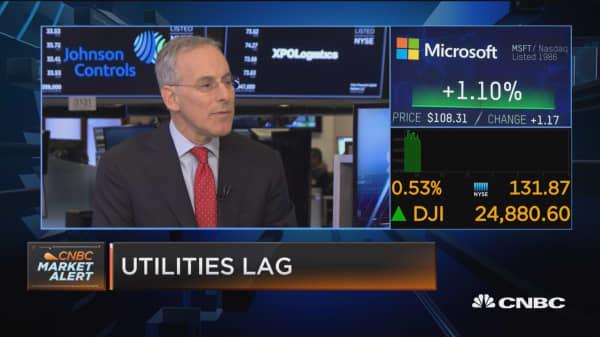 Full interview with David Kostin of Goldman Sachs