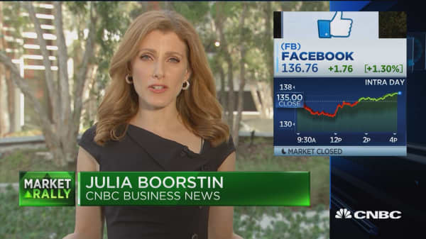 Senators warn of anti-trust regulation as Facebook stock lags