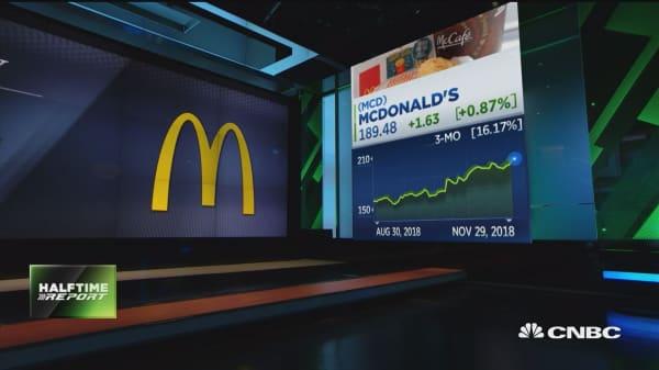 Morgan Stanley upgrades McDonald's to overweight