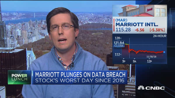 Marriott plunges on massive data breach