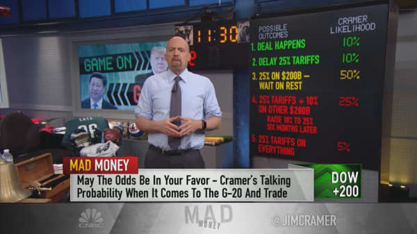 Cramer on how to play the possible outcomes of Trump-Xi meeting at G-20