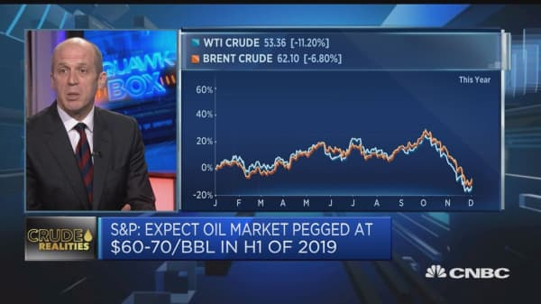 S&P Global Platts en la salida de la OPEP de Qatar: 'Esto es grande'