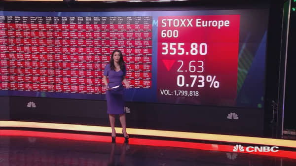 European stocks open 1% lower after the Dow plunges nearly 800 points