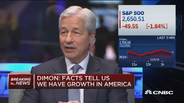 JP Morgan CEO: We need more R&D in America