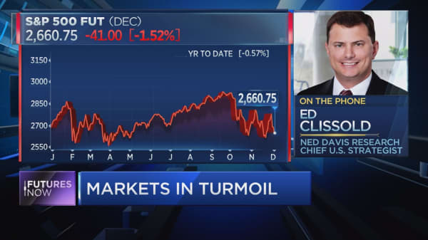This is already a bear market, stocks are plunging more than 20 percent: Ned Davis Research