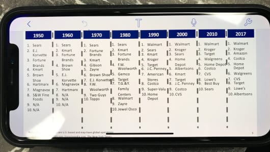 Walmart's Doug McMillon keeps a list of the top 10 retailers over the decades to remind him you have to innovate and adapt constantly.