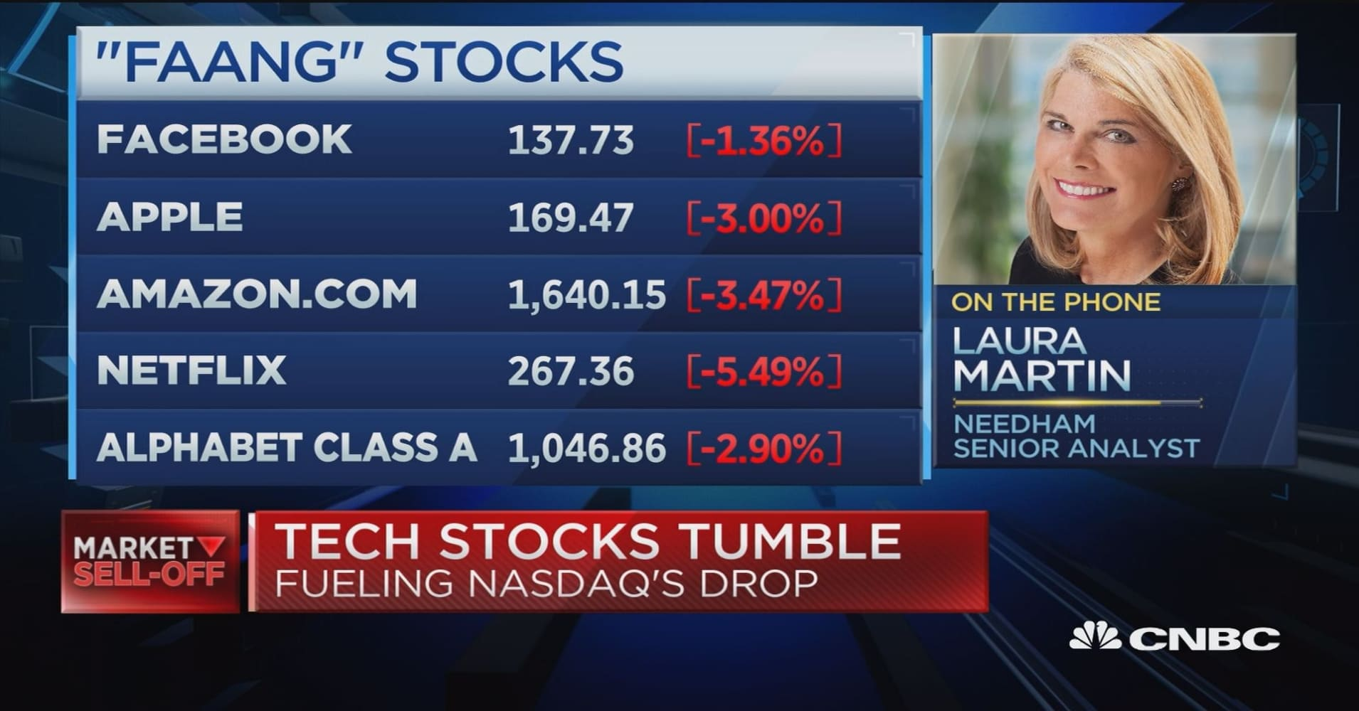 You cannot be a bull on Netflix: Analyst