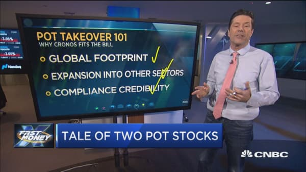 What makes Cronos a better takeover target than Alpha? One trader breaks it down