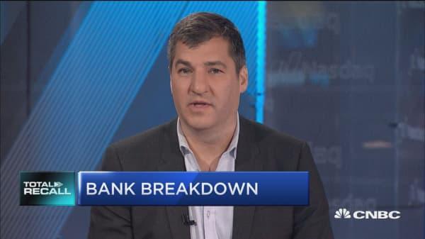 Bank stocks crash to 52-week low