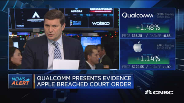 Qualcomm presents evidence Apple breached court order