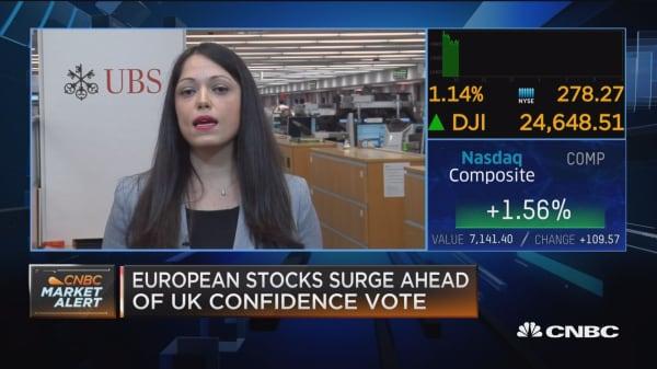 Market volatility has been 'overdone', says expert
