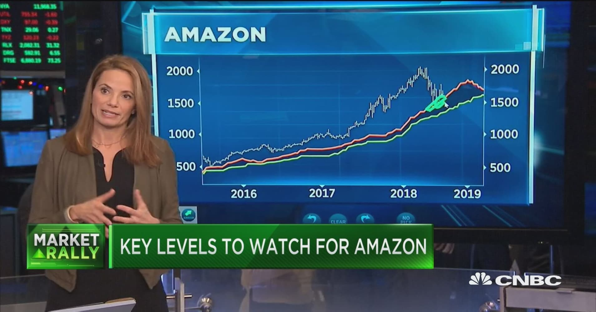 Chart analyst Katie Stockton sees 'very bullish' signs for S&P, Apple and Amazon