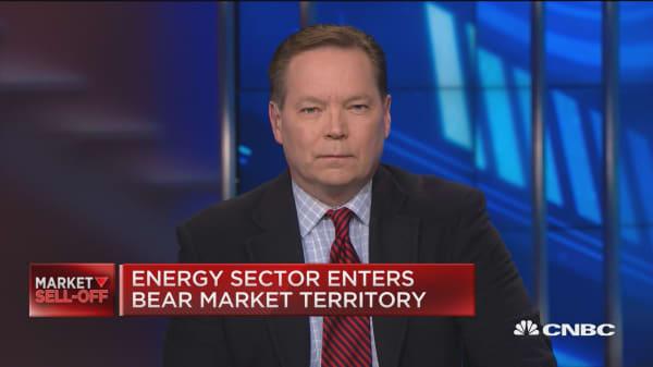 If we lose China, we lose the bull market, says Again Capital's John Kilduff