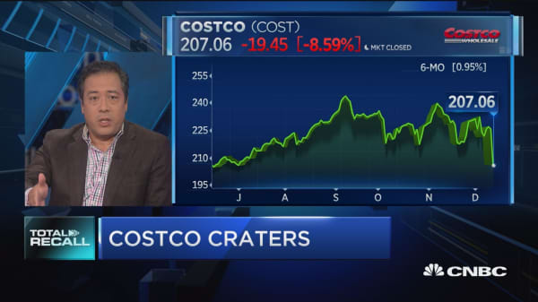 Costco craters on earnings