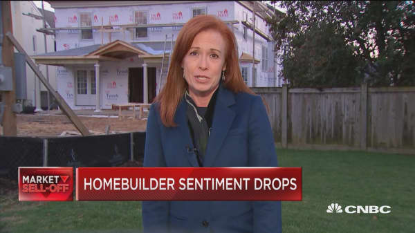 Homebuilder sentiment drops to lowest level since May 2015