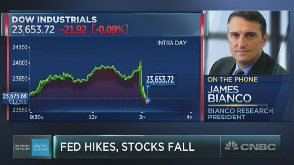 Fed's plan to raise rates two more times is worrisome: James Bianco