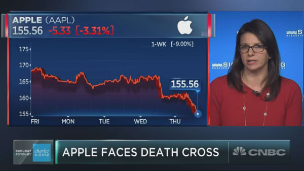 Apple is about to enter a death cross, and it could foreshadow trouble