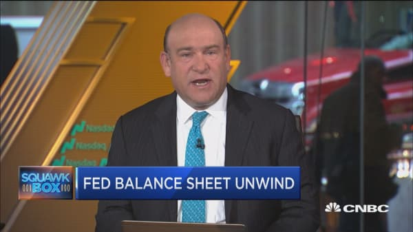 What are the markets saying about the Fed's unwinding of its balance sheet?