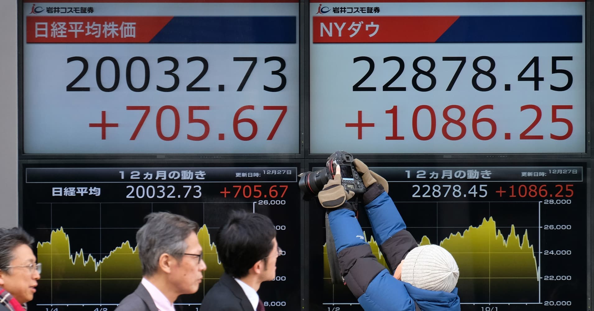Japanese stocks soar more than 3.5 percent, but China dragged lower by oil giant news