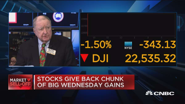 Art Cashin: The Fed has to be clearer to calm the markets