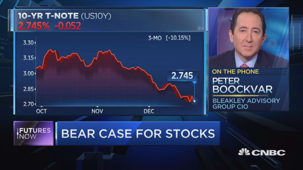 Even if stocks move back into rally mode, investor Peter Boockvar warns the Fed could ruin it