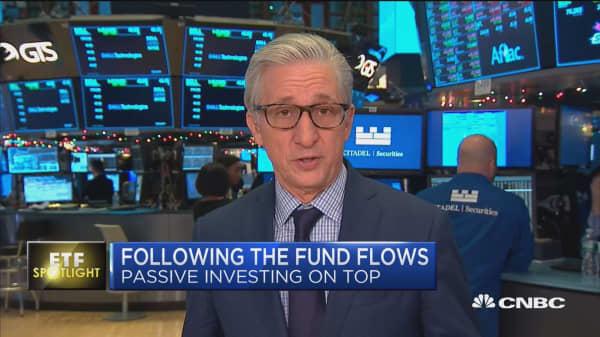 ETF Spotlight: Following the fund flows