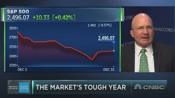 Market bull Tony Dwyer sees record upside ahead – after one more painful leg lower