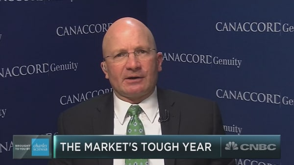 A demoralizing pullback is coming before stocks can soar to new highs, Tony Dwyer predicts