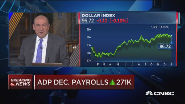ADP December payrolls up 271,000