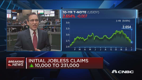 Initial jobless claims up 10,000 to 231,000
