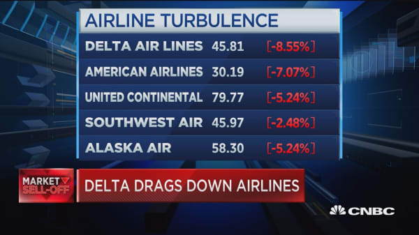 Airlines sell-off is an overreaction