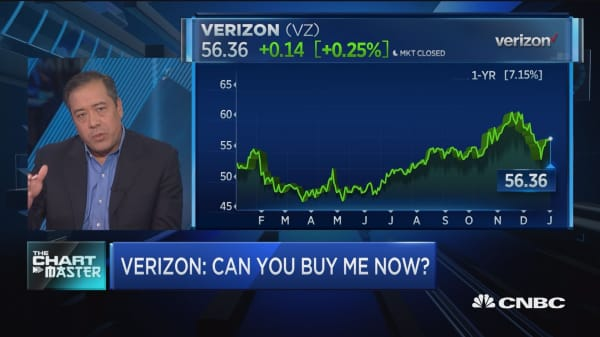 Chart points to breakout for Dow dog Verizon