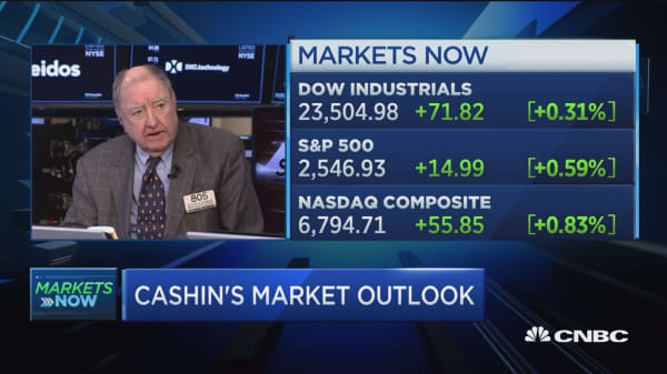 Cashin: The Fed learned their lesson, will use more careful language