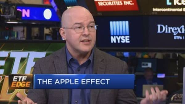 ETF Edge: The Apple effect