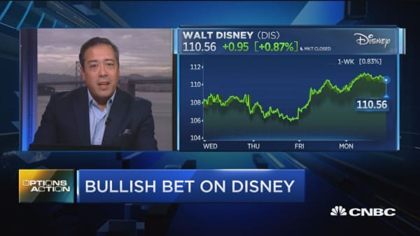 Disney flexes its pricing muscle and options traders think it's a good bet