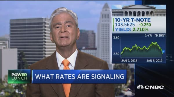 Market is yanking the Fed's chain, says Sri Kumar