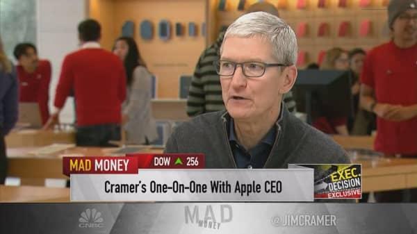 Jim Cramer Getting Back To Even Pdf
