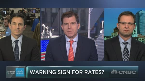 Warning sign for rates?
