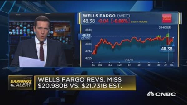 Wells Fargo exceeds Q4 earnings expectations, falls short on revenue