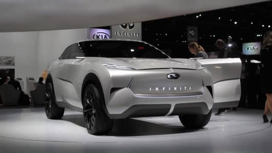 Nissan Delayed The Deput Of Its All Electric Infiniti Qx Concept Suv At Detroit