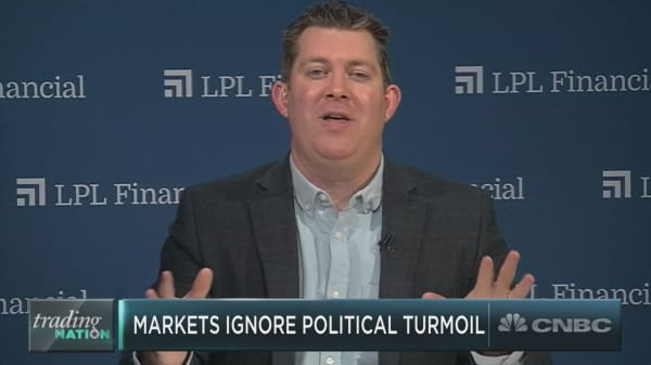 This point in the political timeline is particularly bullish for the market, LPL Financial's Detrick says