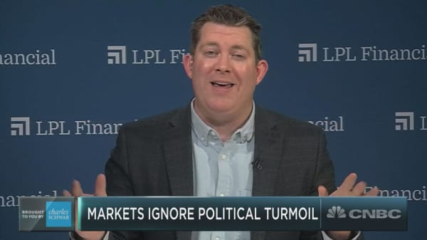 Markets historically rally after government shutdowns: LPL Financial
