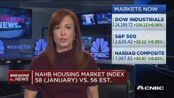 January housing market index beats expectations