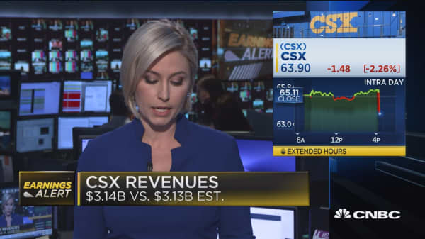 CSX announces $5 billion stock buyback