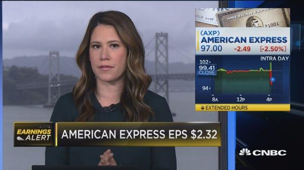 American Express misses earnings mark